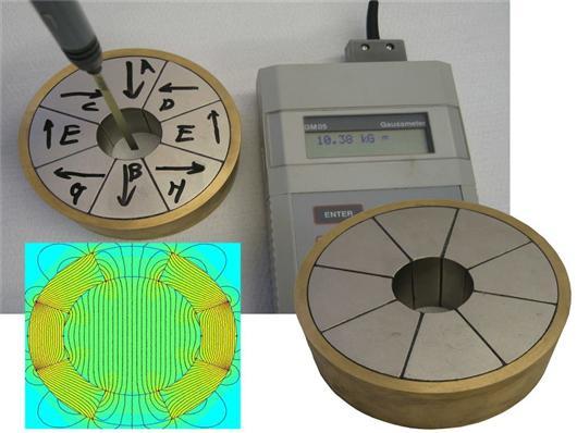 Halbach array e magnets uk for Halbach array motor generator