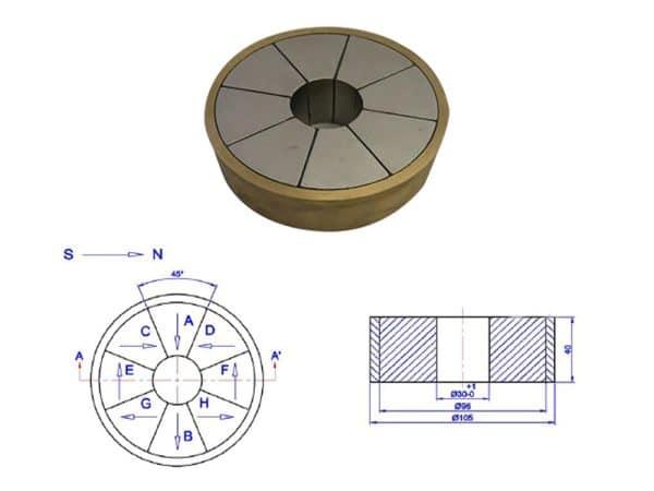 Bunting ES835 Halbach Array diagram